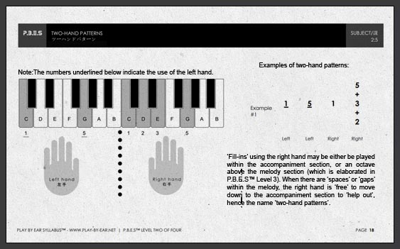 Pop Piano Syllabus for adults - 2 hand pattern